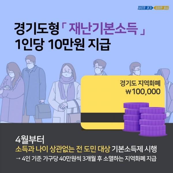 경기도 코로나 19 지역화폐 지금.jpg
